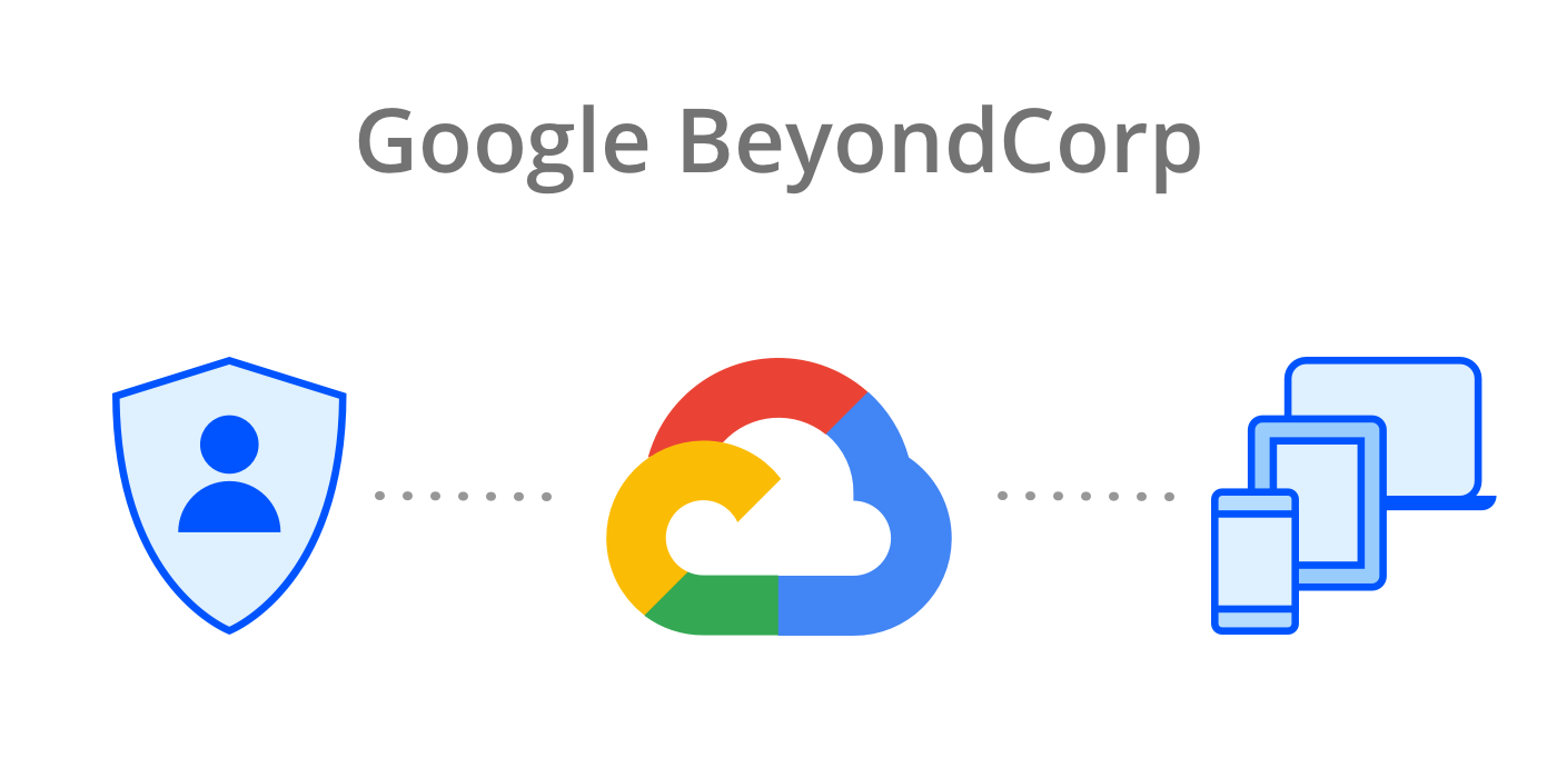 Getting Started with BeyondCorp in G Suite